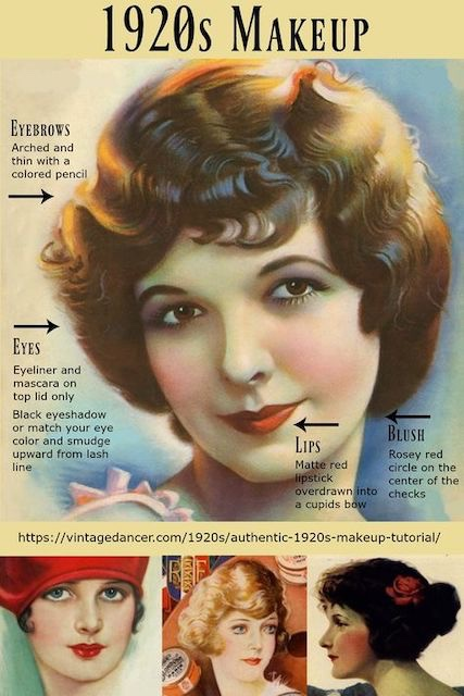 The Interesting History of Lipstick